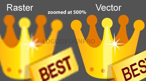 Example of vector vs raster