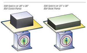 grades and weights of paper print copy factory pcfwebsolutions
